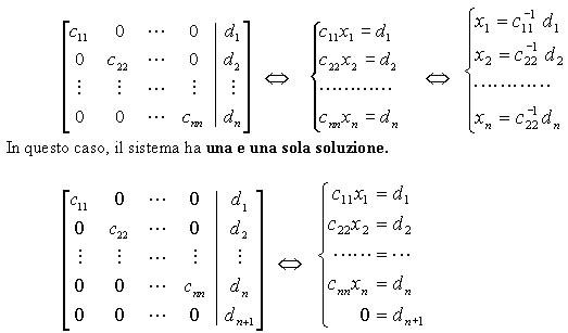 Как умножать матрицы